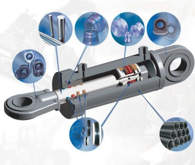Seal & Cylinder Source, Inc. is your one stop shop for hydraulic / pneumatic products & services.
