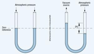 Vacuum202